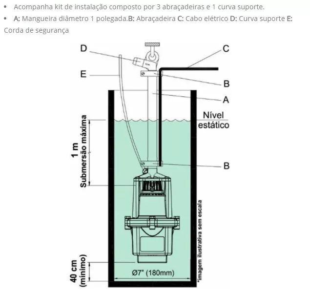 Bomba Aguá Submersa Anauger 900 5g 1 Pol  450w 110v Mod Novo