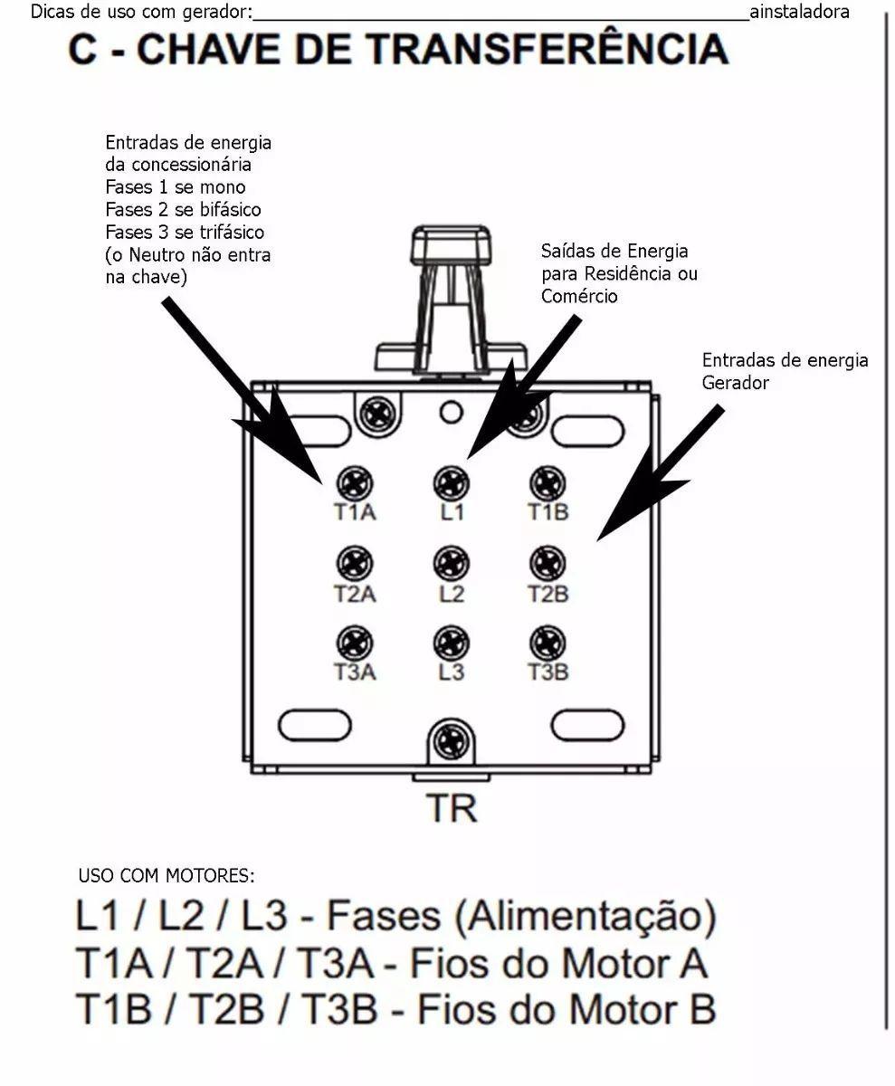 Chave De Transferência Para Gerador 40a Tr-840a Margirius