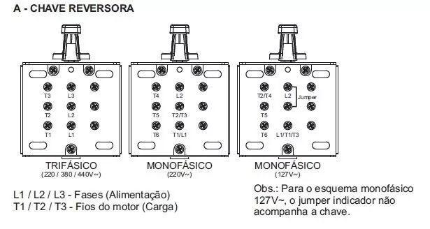 Chave Reversora Margirius 30a Cr-830 Monofásica Trifásica