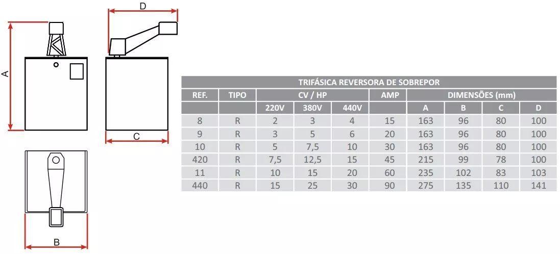 Chave Trifásica Reversora Lombard 15cv 220v Modelo R-440