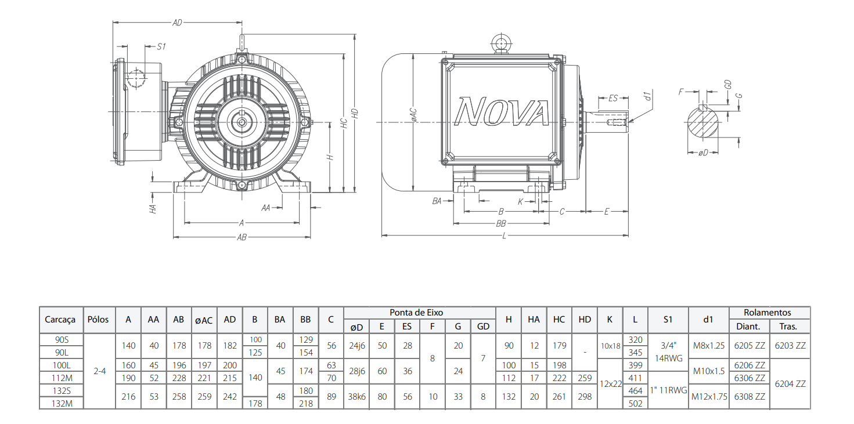 Motor Elétrico Blindado 7,5cv 4polo Mono Baixa Rotação Chave Paralela