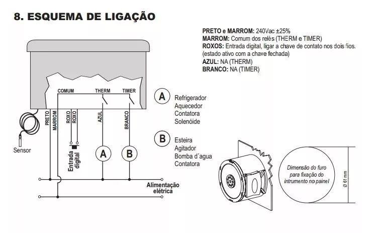 Mt-516cvt Controlador Temperatura C/ Timer E Monitor Tensão Full Gauge