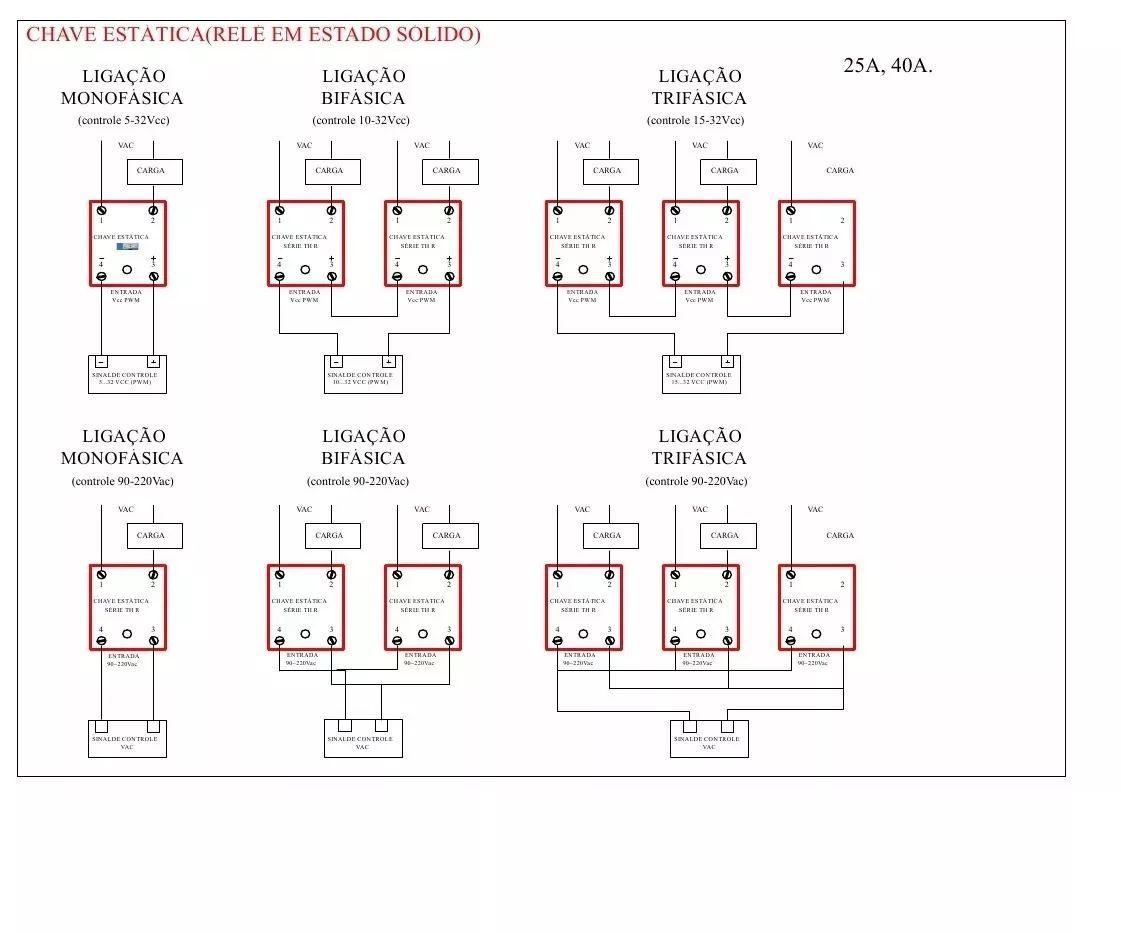 RELE ESTADO SOLIDO 40A ENTRADA 4 A 32VCC SSVD-40 CLIP SAIDA 90-240V