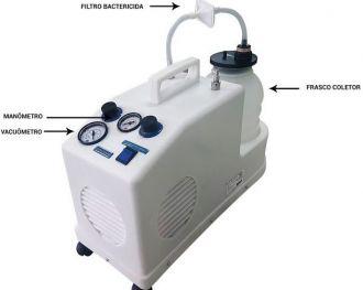14014-POAC - Bomba Vácuo Aspiradora e Compressora - Nevoni