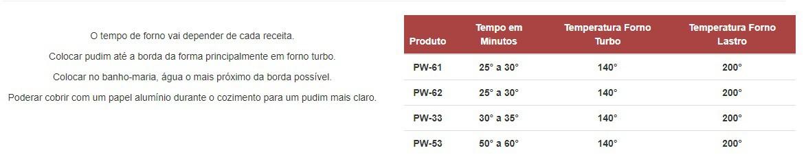 FORMA DE PUDIM FORNEAVEL COM  TAMPA 500 ML Pw64 120 UND
