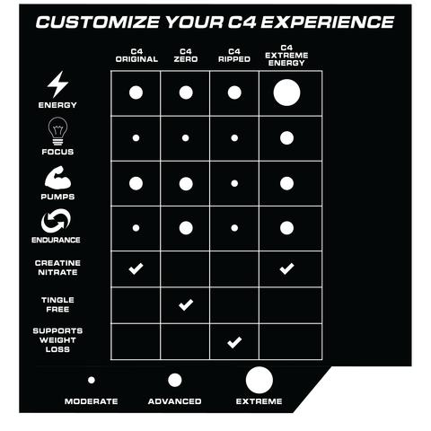 C4-Extreme Energy 30 doses -Cellucor