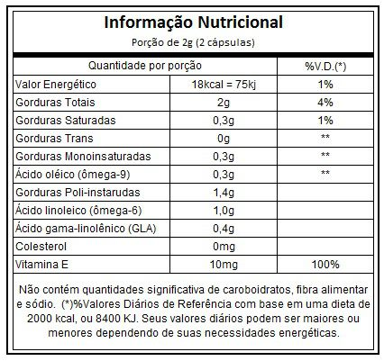 GAMALIFT 60 CAPS - ESSENTIAL NUTRITION