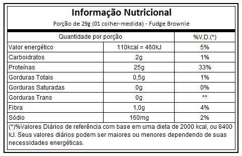 Iso 100 Whey Protein Hidrolisado 1,6lbs - Dymatize Nutrition