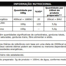 Iso Whey Protein 900g - Performance Nutrition + L-Glutamina 300g - Max Titanium