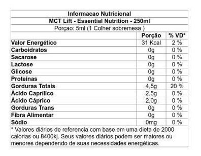 MCTLIFT 250ml  - ESSENTIAL NUTRITION