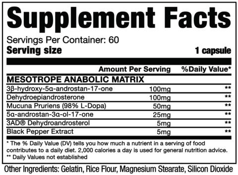 MESOTROPE-dragon pharma