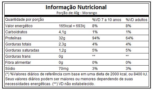 TOP WHEY 3W MAIS PERFORMANCE  1,8 KG + BCAA 2.400 mg 450 caps- MAX TITANIUM