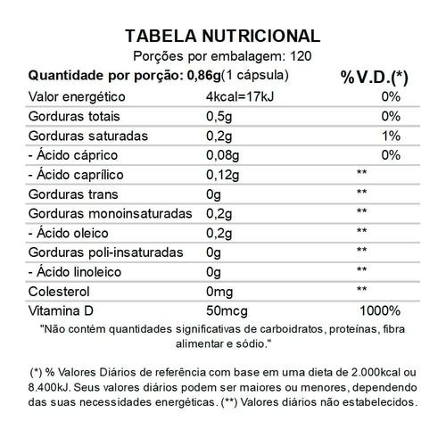 VIT D3 120 2.000ui cápsulas Essential nutrition