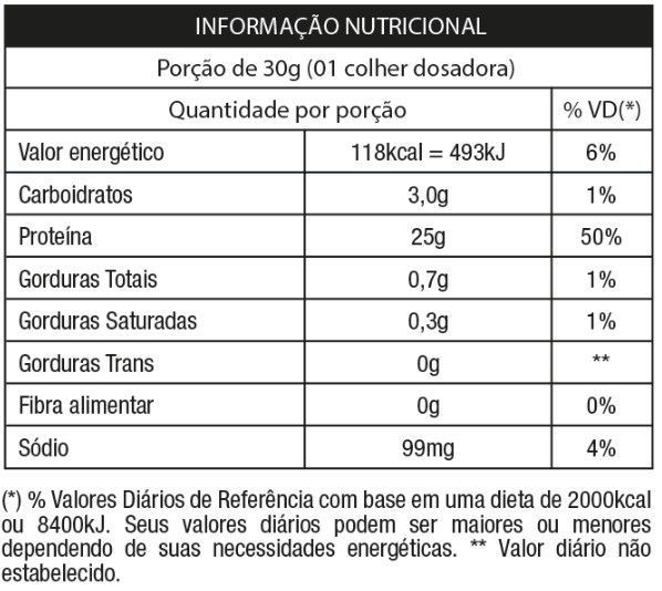 WHEY GREGO ISOLATE 900G + CREATINA NUTRATA UP 300G (CREAPURE)