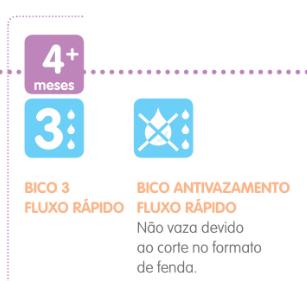 BICO DE MAMADEIRA FLUXO RÁPIDO 4M+  N°3 - MAM