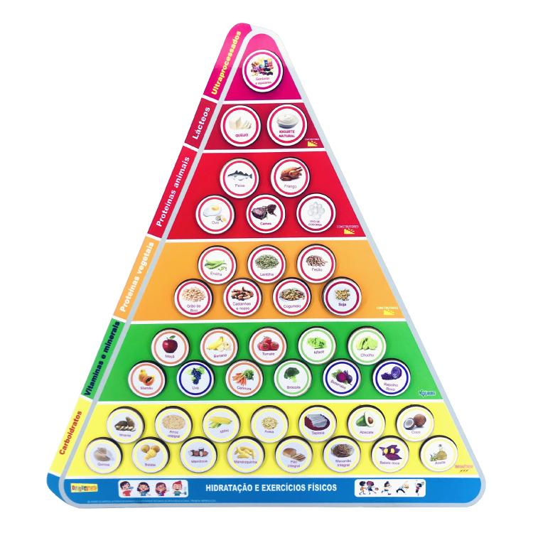 Pirâmide Alimentar tipo 01 (baseada na P. Alim. de Harvard)