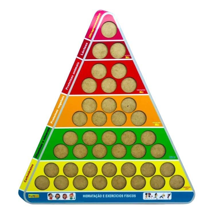 Tabuleiro da Pirâmide Alimentar tipo 01 (baseada na P. Alim. de Harvard)