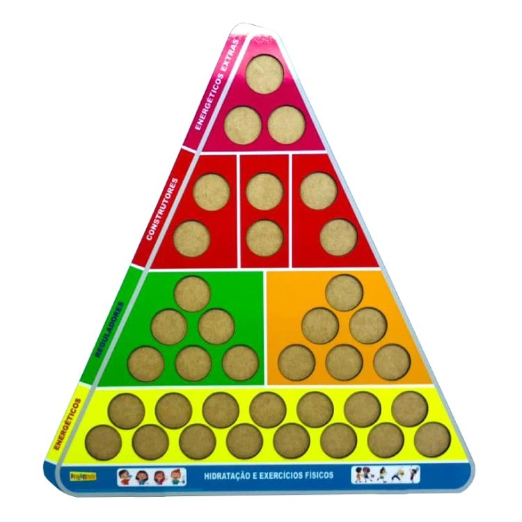 Tabuleiro da Pirâmide Alimentar tipo 02 (baseada na P. Alim. Brasileira)