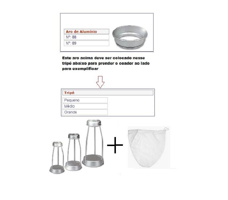 Aro Para Coador De Café Alumínio Vigor Nº8 4x14cm