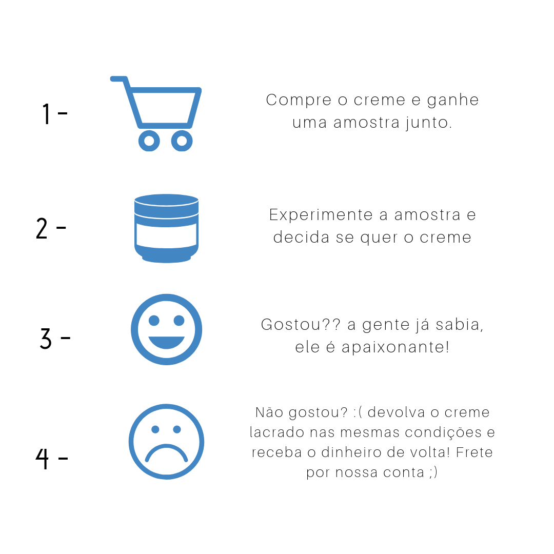 Try and Buy - Teste e compre !