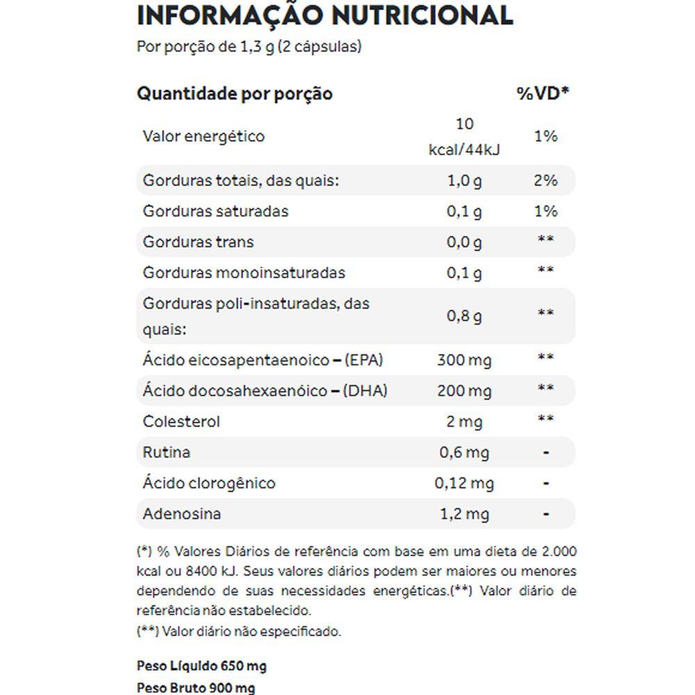 Cardio Flow Fruit Flow Omega 3 EPA 60 cáps Puravida