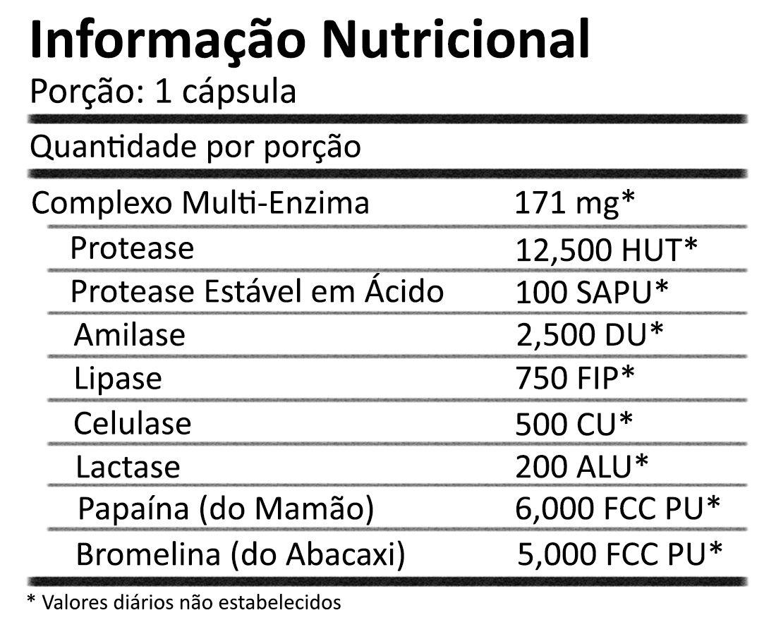 Enzimas Digestivas de Plantas 120 cápsulas - NOW