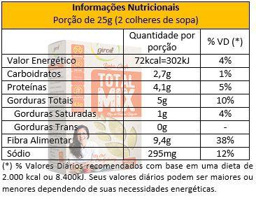 Total Mix de Farinhas Doce, Salgado e Funcional 3un. de 250g - Giroil
