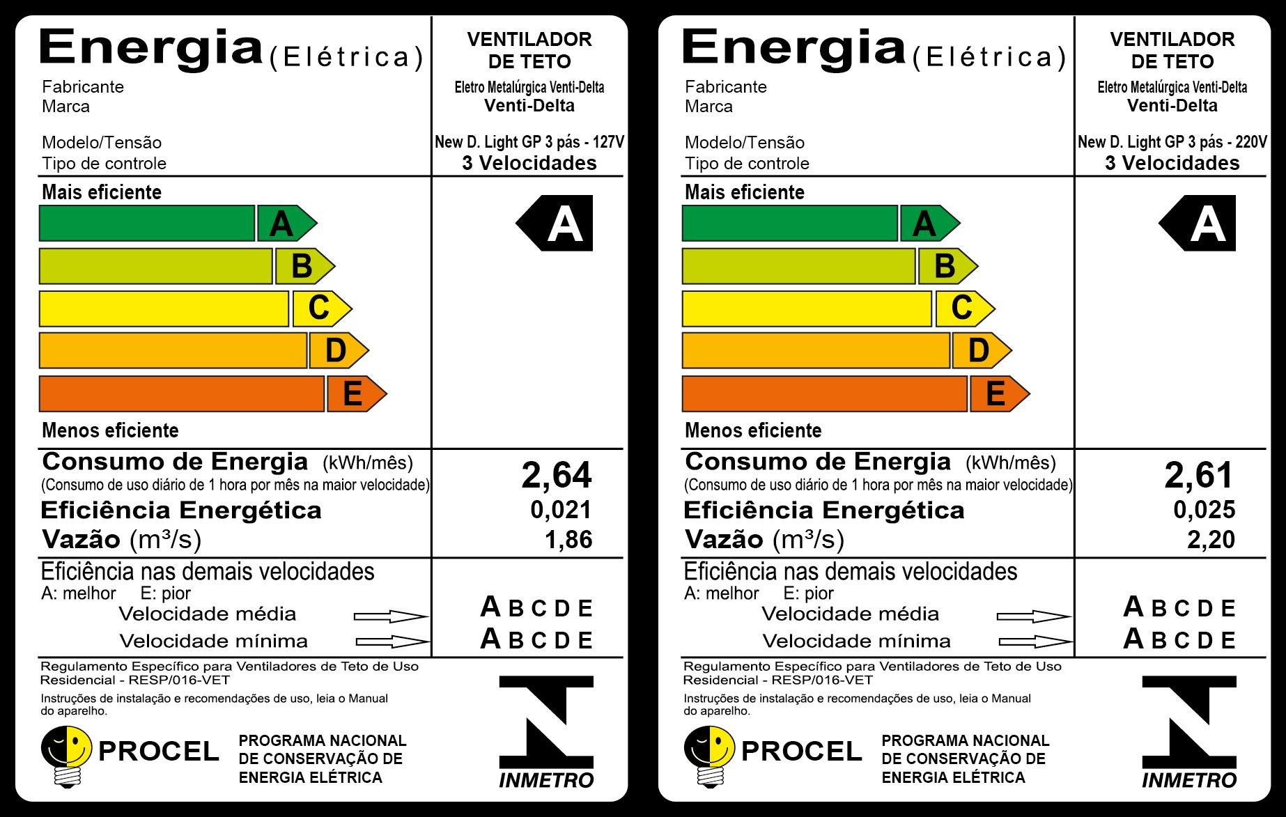 Ventilador de Teto Ventidelta 3 Pás Madeira New Delta Light Corpo Preto 110/127V