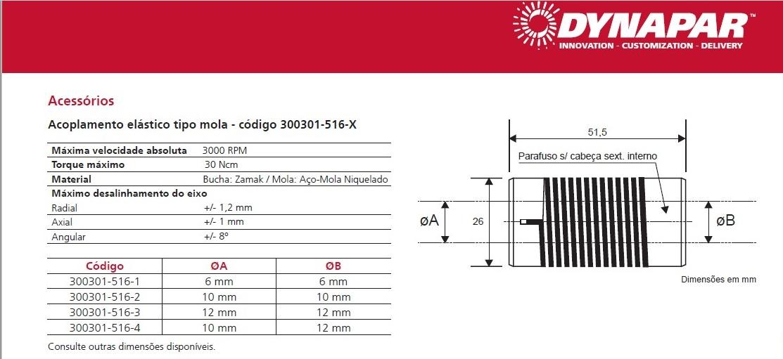 ACOPLAMENTO 300301-516-1 DYNAPAR (3003015161)
