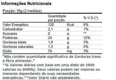 100% Pure Whey Refil 825g Probiótica  - Vitta Gold