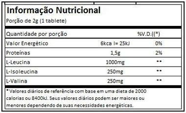 BCAA 1,5g 60 Tabletes Nutrata  - Vitta Gold