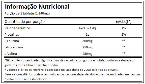 BCAA 1g 120 Tabletes Nutrata  - Vitta Gold