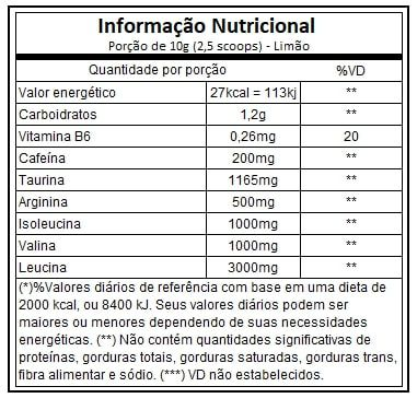 BCAA Energy 240g Integralmédica  - Vitta Gold