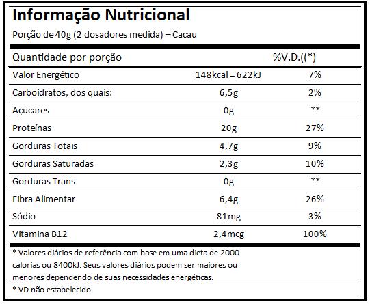 Best Vegan 500g Atlhetica Nutrition  - Vitta Gold