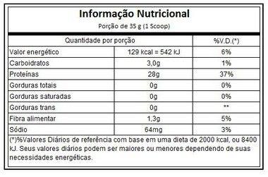 Carnibol 1,8kg Integralmédica  - Vitta Gold