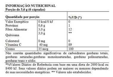 Control Fat 120 cápsulas New Millen  - Vitta Gold