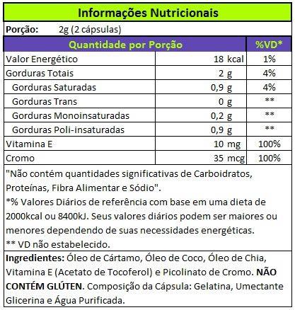Control Original 60 Cápsulas Dux Nutrition