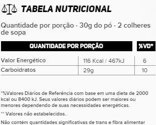 Dextrose 1kg New Millen  - Vitta Gold