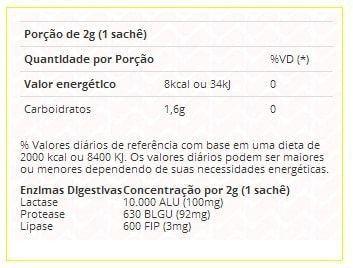 Enzylacto 30 Sachês Vitafor  - Vitta Gold