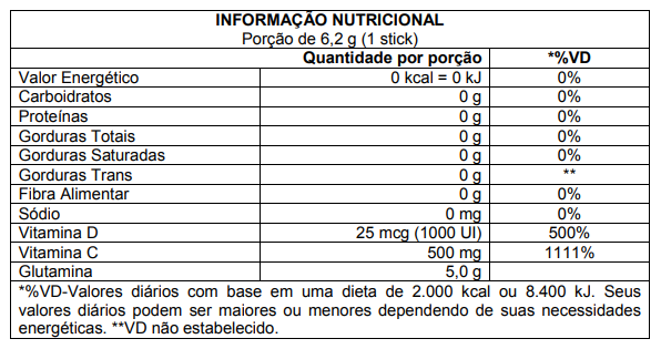 tabela nutricional immuno balance