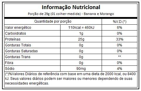 ISO 100 - 100% Hydrolyzed 1.6lb/725g Dymatize Nutrition  - Vitta Gold