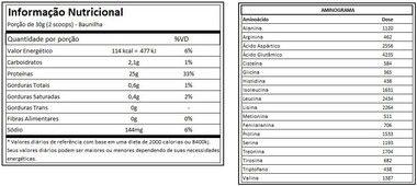 Iso Hydro X 907g Integralmédica  - Vitta Gold