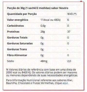 Isofort Bio Protein 900g Vitafor  - Vitta Gold
