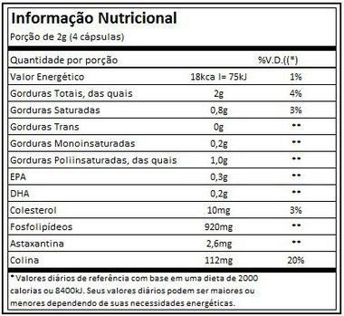 Krill Oil Vit 60 Cápsulas Vitafor  - Vitta Gold