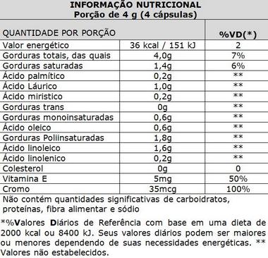 Lipo 4 Slim Active 90 Cápsulas New Millen  - Vitta Gold