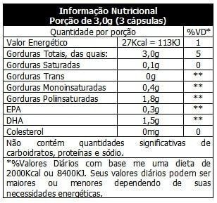 Mega DHA 60 Cápsulas Vitafor  - Vitta Gold