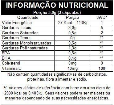 Resultado de imagem para omega 3 epa dha vitafor tabela nutricional