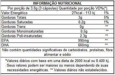 Ômegafor Plus 1000mg 120 Cápsulas Vitafor  - Vitta Gold