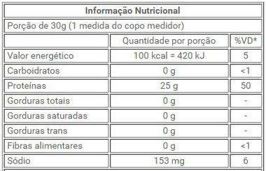 Pepto Fuel Whey 100% Hidrolisado 909g Performance Nutrition  - Vitta Gold