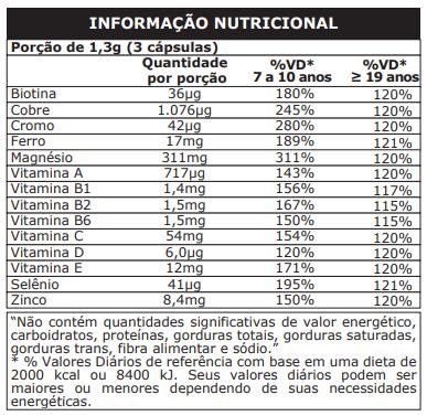 Pro Complex 120 Cápsulas Probiótica  - Vitta Gold